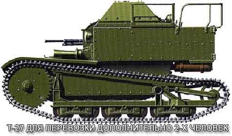 Танкетка Т-27 для перевозки